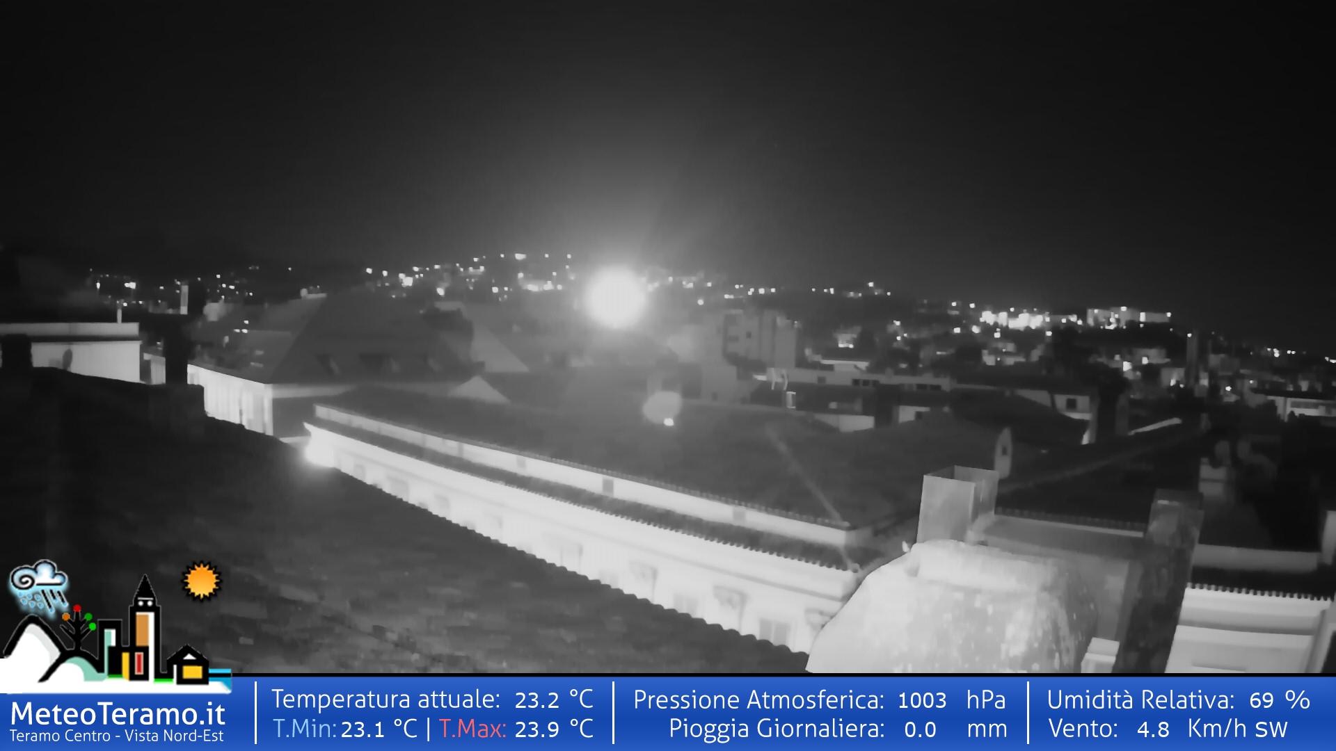 Webcam di Teramo